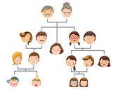 Family tree — Stock Vector
