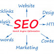 SEO - search engin optimizatrion — Stock Photo
