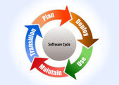 Software process cycle — Stock Vector