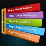 Five innovation assessment steps for business setup — Stock Vector