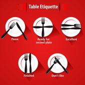 Dining etiquette and table manner, forks and knifes signals- eps 10 vector — Stock Vector