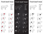Beef meat parts Icons — Stock Vector