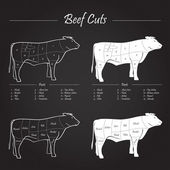BEEF MEAT CUTS SCHEME — Stock Vector