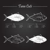 TUNA cuts — Stock Vector