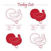 TURKEY MASCULINE CUTS SCHEME — Stock Vector