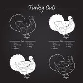 TURKEY MALE CUTS SCHEME — Stock Vector