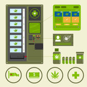 Cannabis machine — Stock Vector