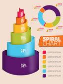 Bolo de infográfico espiral — Vetorial Stock