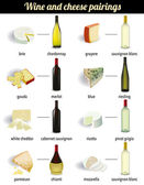 Set of wines and cheeses — Stockvektor