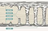 Vector illustration, stalactite, stalagmite, column, text — Stock Vector