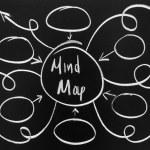 Communication mapping — Stock Photo #47718111