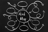 Communication mapping — Stock Photo