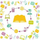 Cyclic education concept — Stock Vector