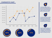 Business template - comparative line and circular charts with icons and editable text — Stockvector