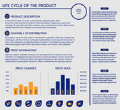 Products life cycle - presentation business template — Vector de stock