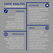 Editable SWOT analysis template — Cтоковый вектор