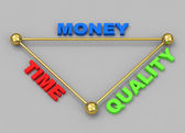 Time-money-quality — Stock Photo