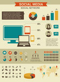 Social network infographics set, retro style design