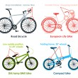 Постер, плакат: Bicycle types set I