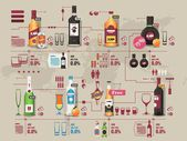Drinks info graphicvector set