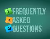 Nejčastější dotazy týkající se psaní s bílou křídou na tabuli
