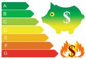 Energetické efektivity šetří peníze