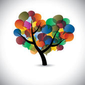 Colorful tree chat icons & speech bubble symbols- vector graphic This illustration represents social media communication or online chats and dialogs discussions etc