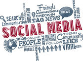 Social media word cloud in vintage and distressed format