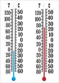 Hőmérő, hideg és meleg hőmérséklet mérésére