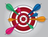 Bullseye sok Darts