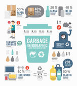 Infographic garbage annual report template design  concept vector illustration