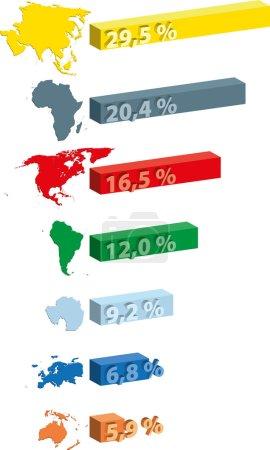 Постер, плакат: Continents statistics, холст на подрамнике