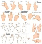 Vector set of commonly used multitouch gestures for tablets or smartphone and hand with business signs