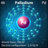 Palládium