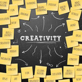 Creativity Template with Business plan made of post it notes vector Eps10 illustration