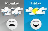 Sensazione concettuale dal lunedì al venerdì vettoriale illustrazione