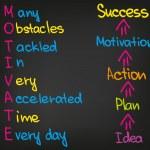 Постер, плакат: Motivation and Success