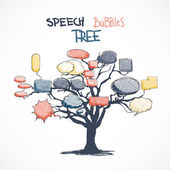 Doodle talk bubbles growing on tree