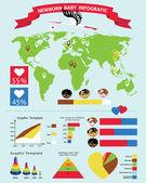 Detaillierte Baby Infographik