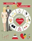 Pozvánka na svatbu v infographic style.retro motýlky