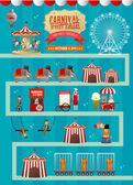 Vintage carnivalfun fair template illustration