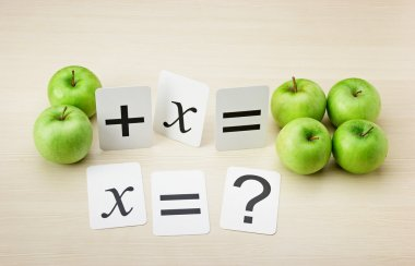 school equation with apples