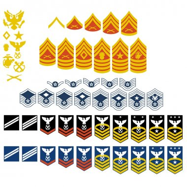 Patches of the U.S. Army