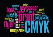 Fotografie Printing Word Cloud
