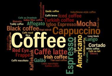 Coffee conceptual word cloud