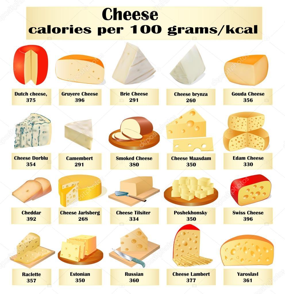 kalorier i ost