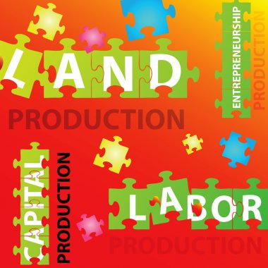 Vector illustration of puzzles with words on the topic of production. stock vector