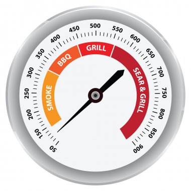 The thermometer used in cooking grill with the equipment. Vector illustration. clip art vector