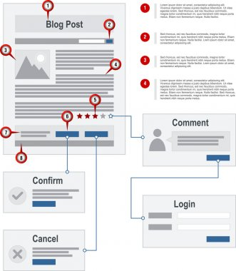 Internet Blog Site Map Navigation Structure Prototype