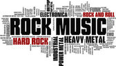 Fotografie Rock Music Styles Word Cloud Bubble Tag Tree vector